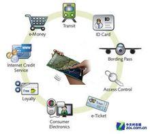 近場通信(NFC)視為車載功能的實現技術