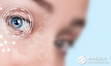 人工智能引爆医疗领域,你看好哪些AI应用呢