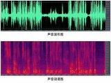 什么是声纹?声纹识别的原理是什么?