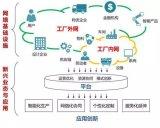 专访余晓晖:7个方面介绍了工业互联网的相关概念和发展情况