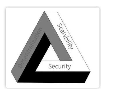 如何解决区块链技术不可能三角的行业问题