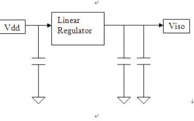 DSP系统中的EMC和EMI的解决方案详细资料说明