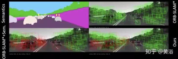 SLAM的动态地图和语义问题-电子发烧友网