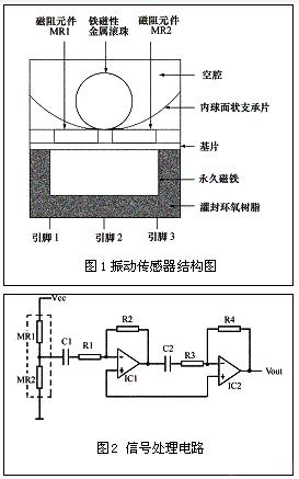 基于InSb—In磁阻式振动传感器的结构特性及其原理