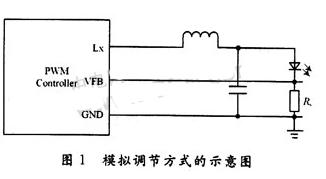 白光LED模组驱动电路设计方案