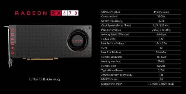 AMDRX4704G非公版显卡实测 名副其实的甜点级显卡