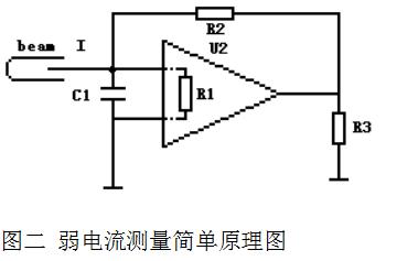 快速響應低通濾波器在弱信號測量中的應用資料說明