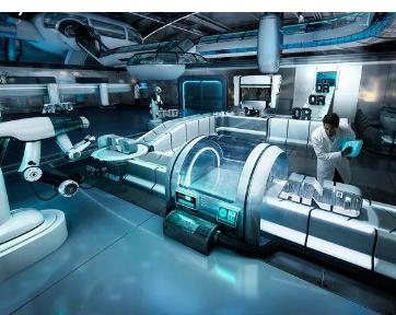 全球工业物联网市场未来景象预测