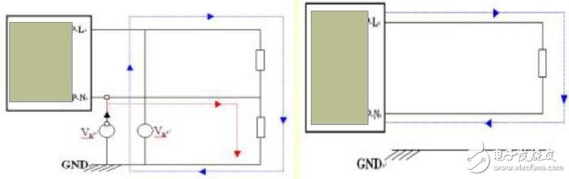 最完整的开关电源EMC知识汇总