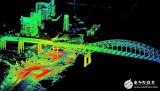 JASR Systems为美空军开发经济型激光雷达LiDAR传感器