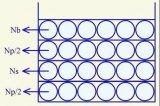 变压器三明治绕法:初级夹次级,次级夹初级到底哪种绕法比较好?