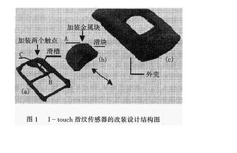 半导体指纹传感器启动与同步的改进设计