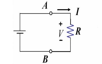 集总电路抽象的详细资料介绍