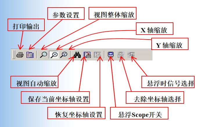 电机控制使用MATLAB的Simulink进行仿真龙8国际娱乐网站的详细资料说明
