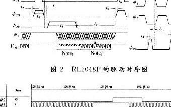 一个基于FPGA和USB 2.0的高速CCD声光信号采集系统设计