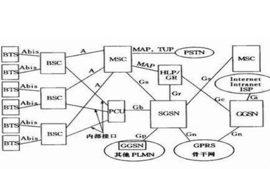 L206 GSM和GPRS模块系列的详细资料说明