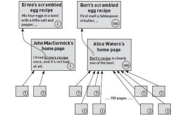 改變未來的九大算法PDF版電子書免費下載