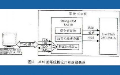 为什么在电路设计PCB上要选用磁珠
