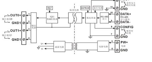 ISODA系列产品实现主机RS-485/232接口信号隔离转换成标准模拟信号