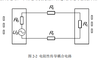 电磁兼容原理及应用PDF版电子书免费下载