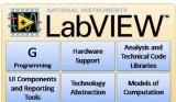 LabVIEW軟件中最常用的快捷鍵情況