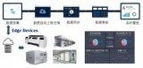 MES系统—智能工厂的核心
