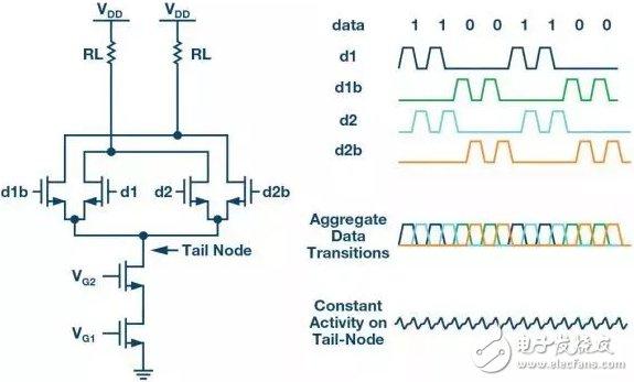 RF转换器,提供真正宽带无线电的技术