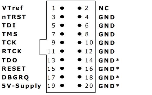 STM32 JLINK仿真器使用注意事项和测试方法什么