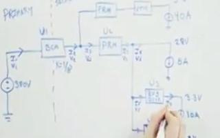 Vicor白板工具介绍