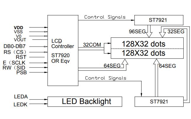 ST7920控制器液晶模块的使用说明书资料免费下载