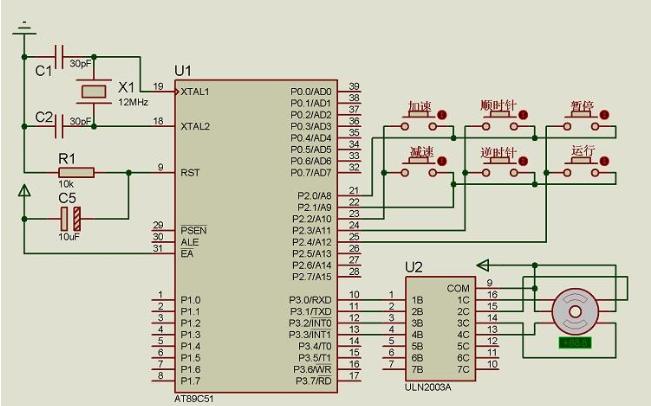 如何使用S曲线进行步进电机加减速的控制设计资料说明