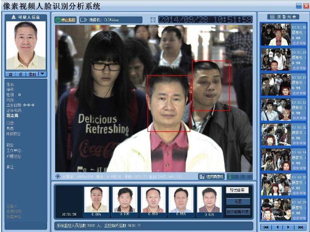 浅析人脸识别细分领域行人再识别