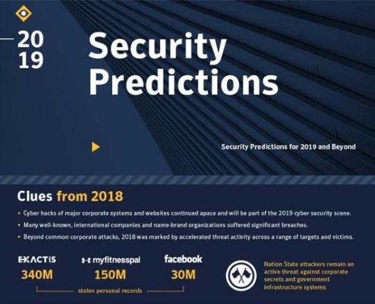 2019年网络安全发展过程中 人工智能将发挥很大的作用