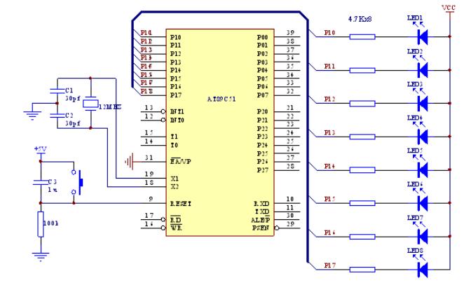 51单片机RAM数据存储区的学习笔记资料免费下载