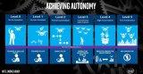 快讯:马克扎克伯格正打造链接人脑与机器的接口