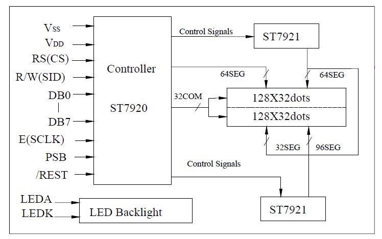 HG1286412-LYH图形点阵液晶显示模组的数据手册免费下载