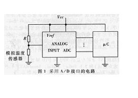 温度传感器在微处理器中的应用