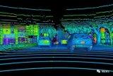 激光雷达技术还不够成熟,连累自动驾驶汽车发展
