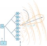 半导体技术的发展如何帮助实现改进电控天线SWaP-C这一目标