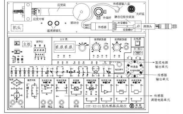 CSY-XS-01传感器实验箱的用户手册免费下载