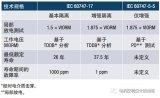 为采用增强隔离的电机控制应用选择适用于电机驱动的隔离标准