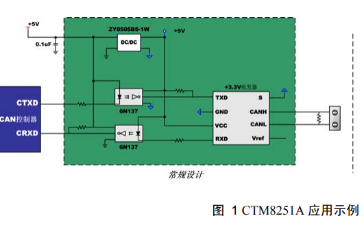 CTM8251A CAN收发器芯片的数据手册免费下载