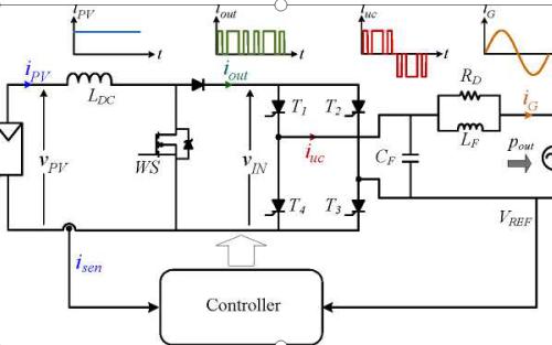 单相电流源并网光伏逆变器的设计与分析详细资料说明