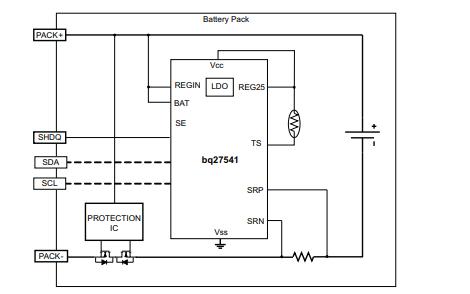 BQ27541-G1单电池锂离子电池燃油表的数据手册免费下载