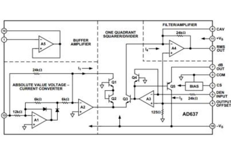 AD637转换器模块优势和特点详细资料说明
