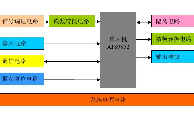 亚龙YL-236单片机应用实训考核装置实训指导书免费下载