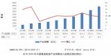 2018年中国集成电路产业销售收入情况