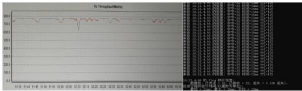 湖南移动联合华为率先完成了NSA组网的相关测试验...
