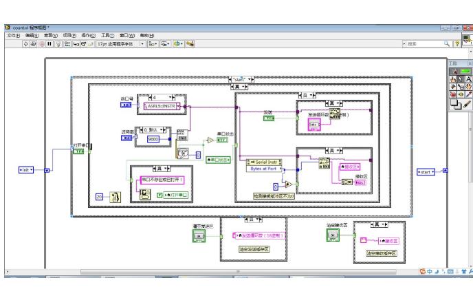 LABVIEW與三菱PLC串口通訊的詳細資料合集免費下載