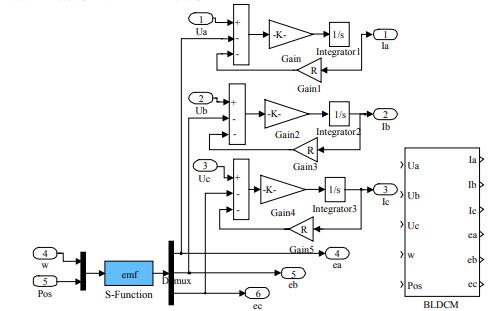 如何使用Matlab进行无刷直流电机控制系统建模的仿真方法资料说明